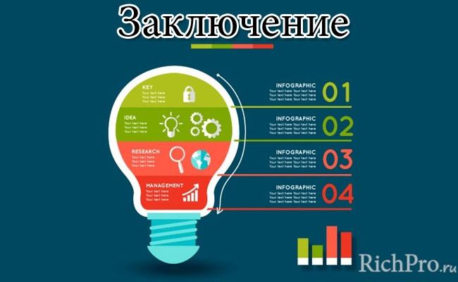 выбор идей для бизнеса