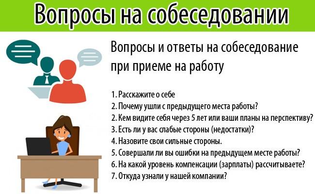 Ответы на вопросы психологических тестов при устройстве на работу