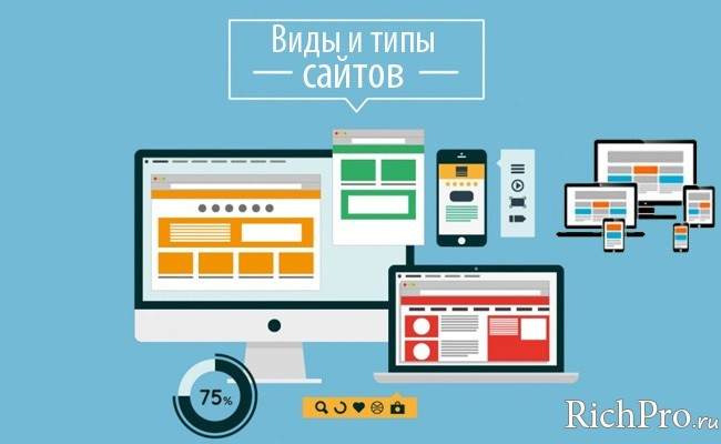 Как создать сайт бесплатно и раскрутить его