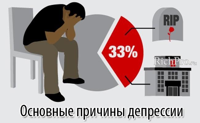 Причины и признаки депрессии