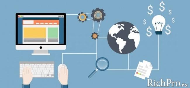 Как привлечь клиентов и покупателей на сайт