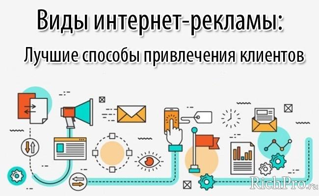 Реклама в сети интернет виды и специфика контекстная реклама для игрового сайта
