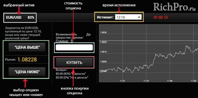 онлайн терминал бинарные опционы