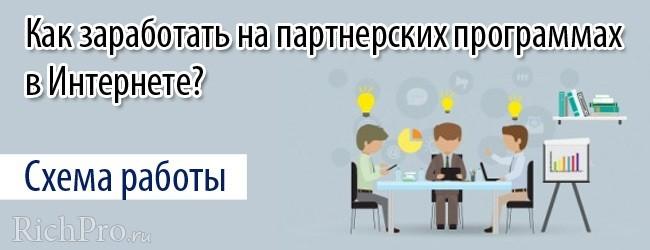 Как заработать на партнерских программах в Интернете - схема