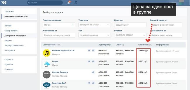 Реклама Вконтакте в группе