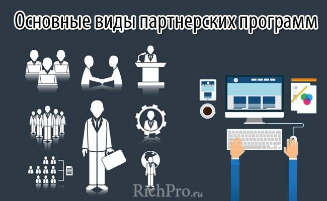 Виды партнерских программ - 4 типа оплаты