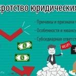 Банкротство юридических лиц— пошаговая инструкция проведения процедуры банкротства + 5 этапов признания юридического лица банкротом: последствия и ответственность