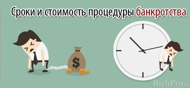 ликвидация ооо цена и сроки банкротства
