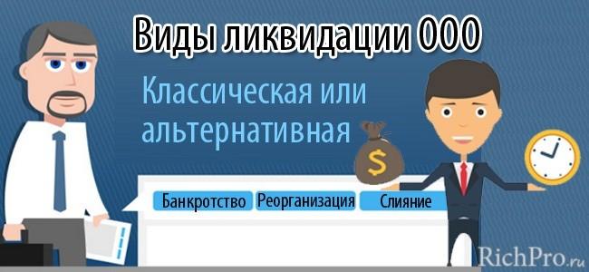 порядок ликвидации ООО пошаговая инструкция
