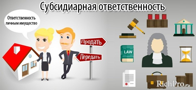 субсидиарная ответственность при банкротстве юридического лица