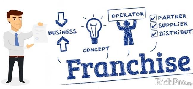 Франшиза и франчайзинг - это одно и то же или нет?