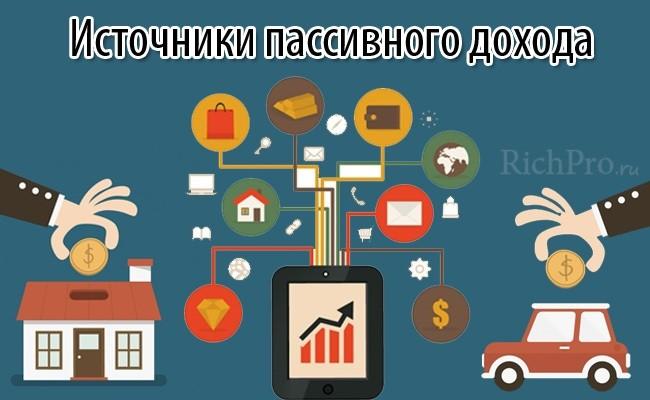 виды и источники пассивного дохода в России