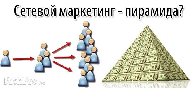 сетевой маркетинг это пирамида