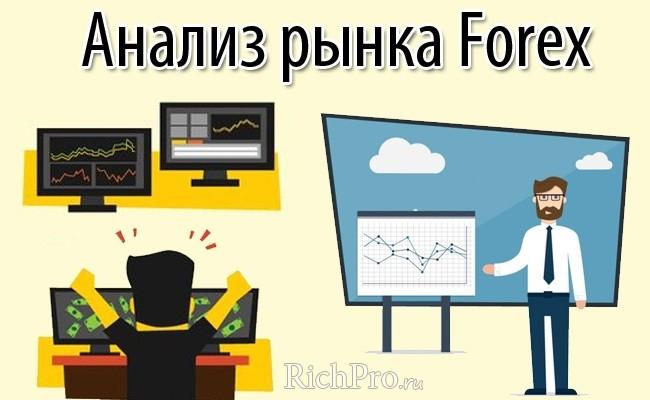 Анализ рынка Форекс - методы