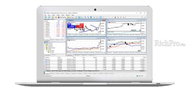 Программы для торговли на Форекс - 5 forex-платформ