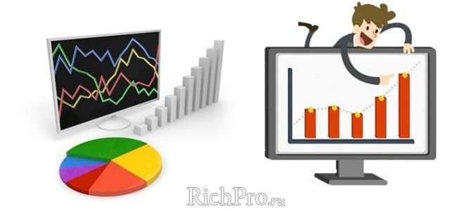 Сведения о рынке Forex - термины и определения