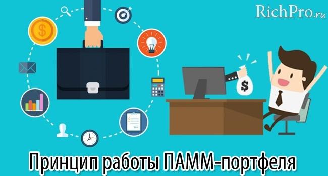 Как работает ПАММ портфель - схема