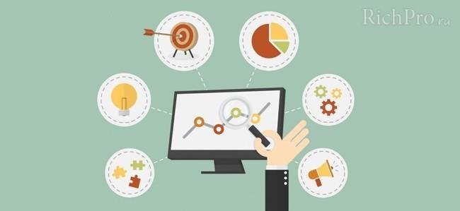 Разделение инвестиции в бизнес - проекты по 5 признакам
