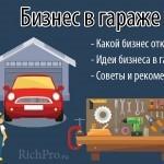 Бизнес в гараже— обзор ТОП-56 идей по производству, продаже товаров и оказанию услуг + лучшие идеи из Европы и Китая