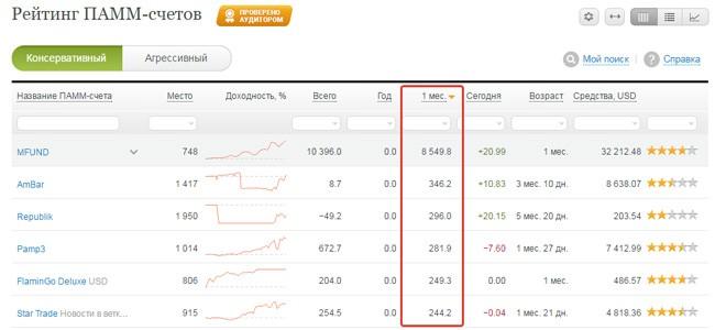 Торговля на бирже alpari фунты в доллары онлайн