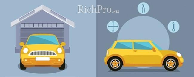 Покупка гаража или машиноместа для сдачи в аренду