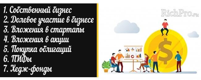 Основные варианты инвестирования (вложения) в бизнес (стартап)