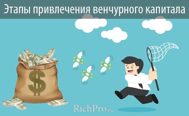 Венчурный капитал - этапы привлечения