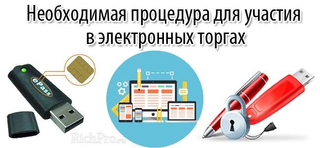 Процедура участия в электронных торгах