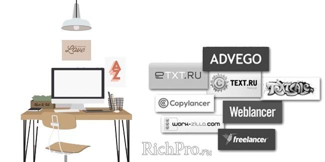 Как заказать рерайт текста онлайн - рерайтинг + сайты для заработка
