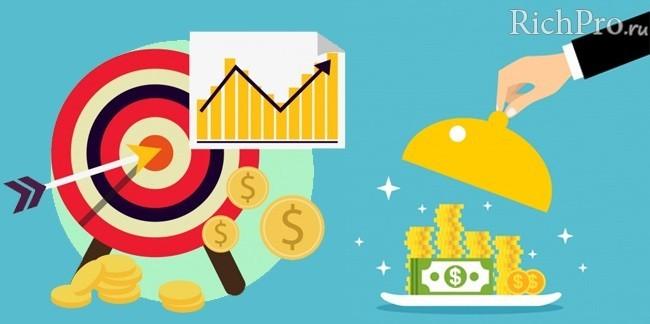 Цели и задачи инвестирования - шаг 3