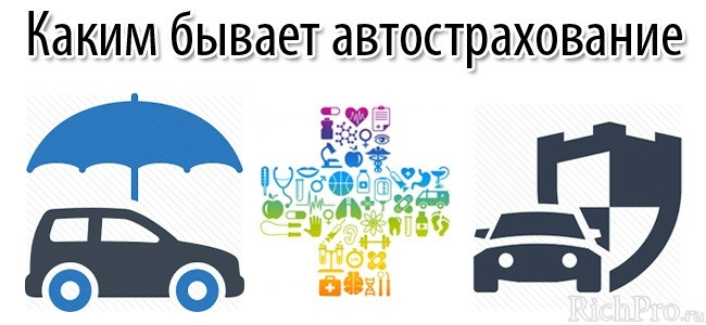Основные категории автострахования