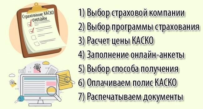 Как купить полис КАСКО