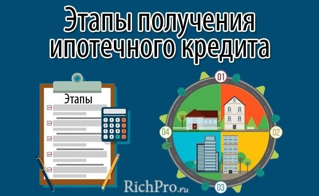Как получить ипотечный кредит (ипотеку) - этапы