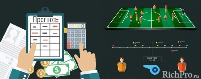 Что такое математические прогнозы на футбол - faq