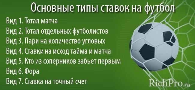 Виды ставок на футбол - 7 популярных