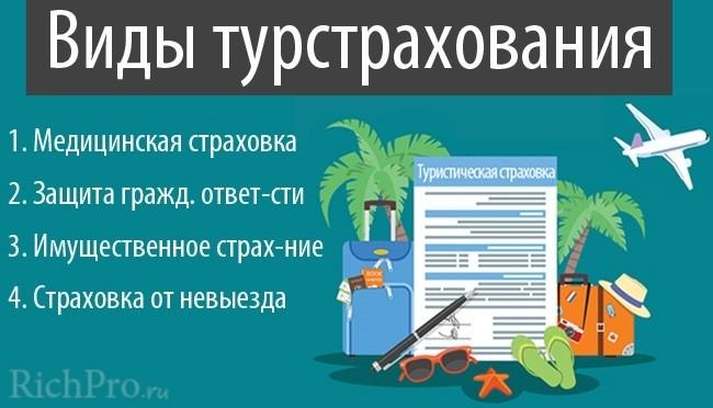 Виды страховок для путешествий за границу - 4 типа турстрахования