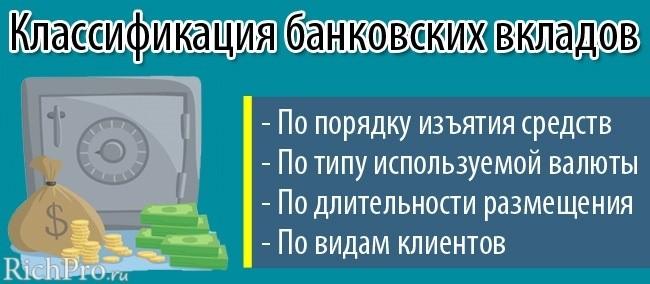 Классификация банковских депозитов