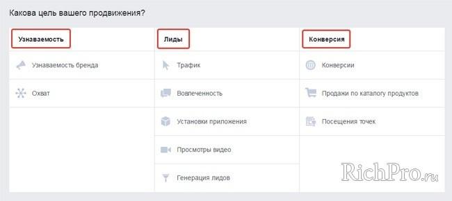 Создание рекламного объявления в Facebook (Фейсбук) и настройка таргетинга
