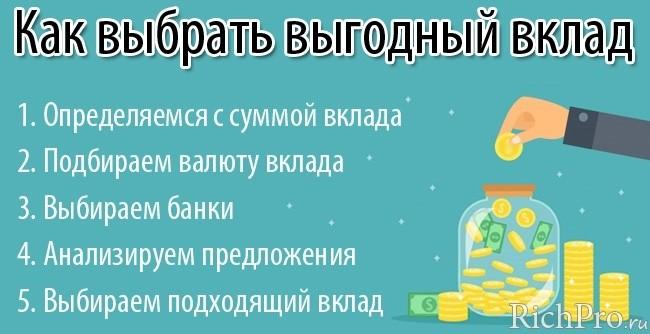 Как выбрать самый выгодный вклад в банке - этапы