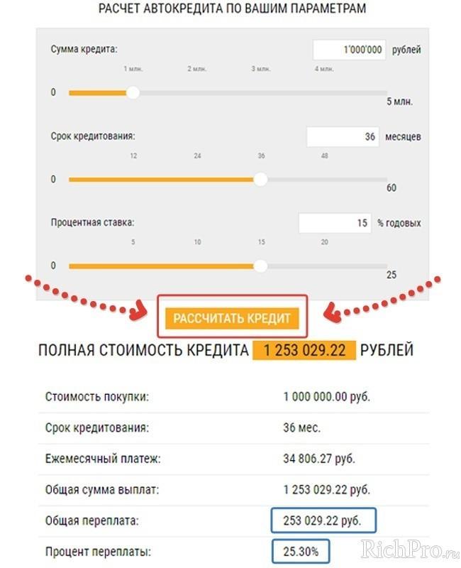 Калькулятор автокредита онлайн - пример расчета кредита на авто