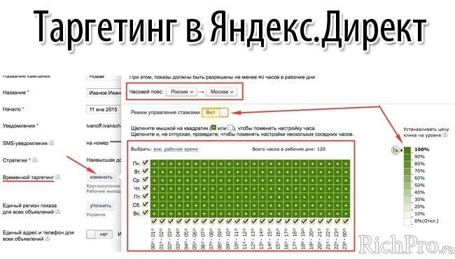 Настройка временного таргетинга в Яндекс.Директ