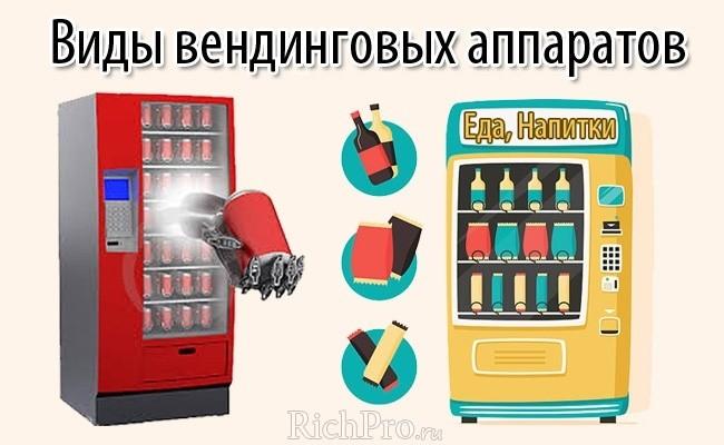 Основные виды вендинговых автоматов (аппаратов)