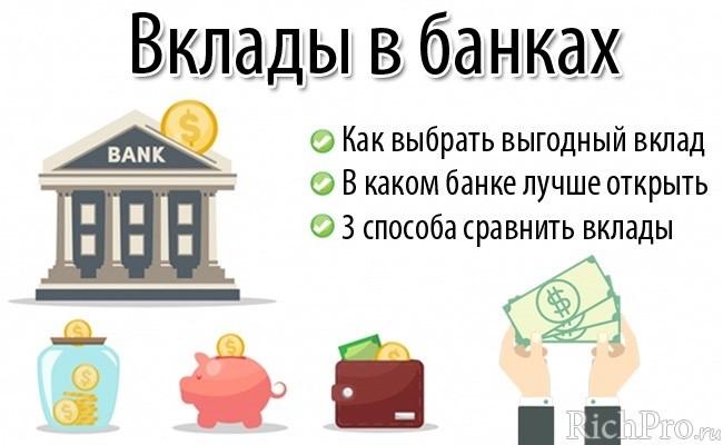 Выгодные вклады в банках для физических лиц - как сравнить и где открыть