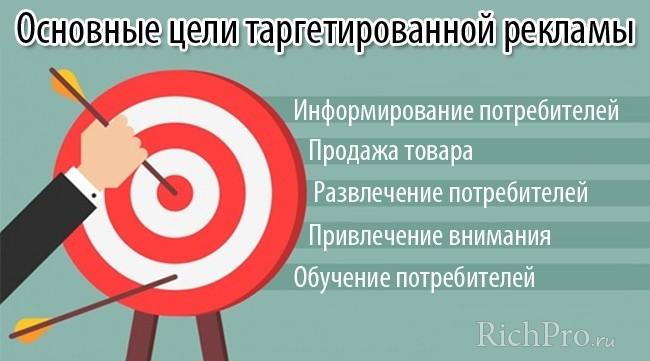 Основные задачи и цели таргетинговой рекламы