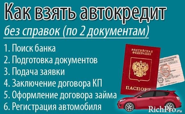 Как получить автокредит без справок (по 2 документам) - инструкция