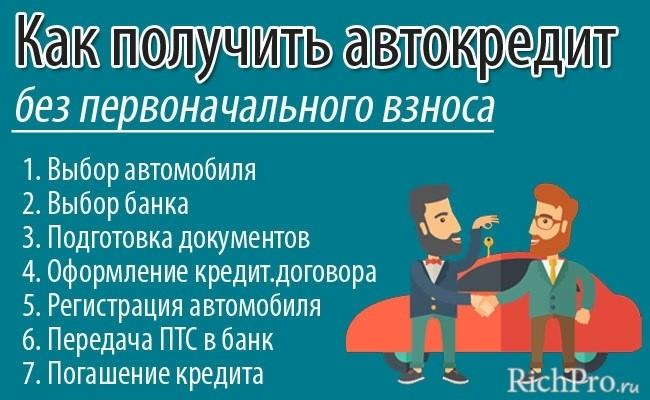 Нарушение прав граждан в сфере туризма, в рамках какого судопроизводства