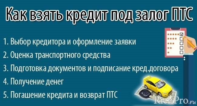 кмф кредит онлайн заявка