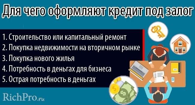 Основные документы для получения займа