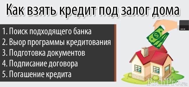 Инструкция как взять кредит под залог дома
