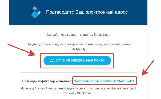 Верификация электронной почты и получение ID кошелька blockchain
